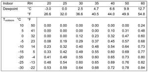BSD-163_Table_01