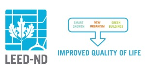 LEED-ND Graphic  Provided by CNU Tampa Bay
