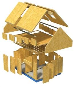SIP-House1