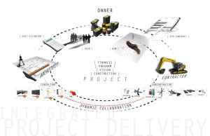 project-delivery-methods7-1