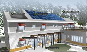 net-zero energy